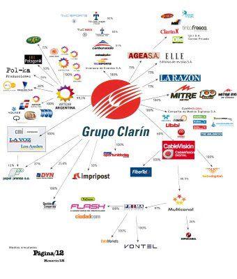 Resultado de imagen para grupo clarin